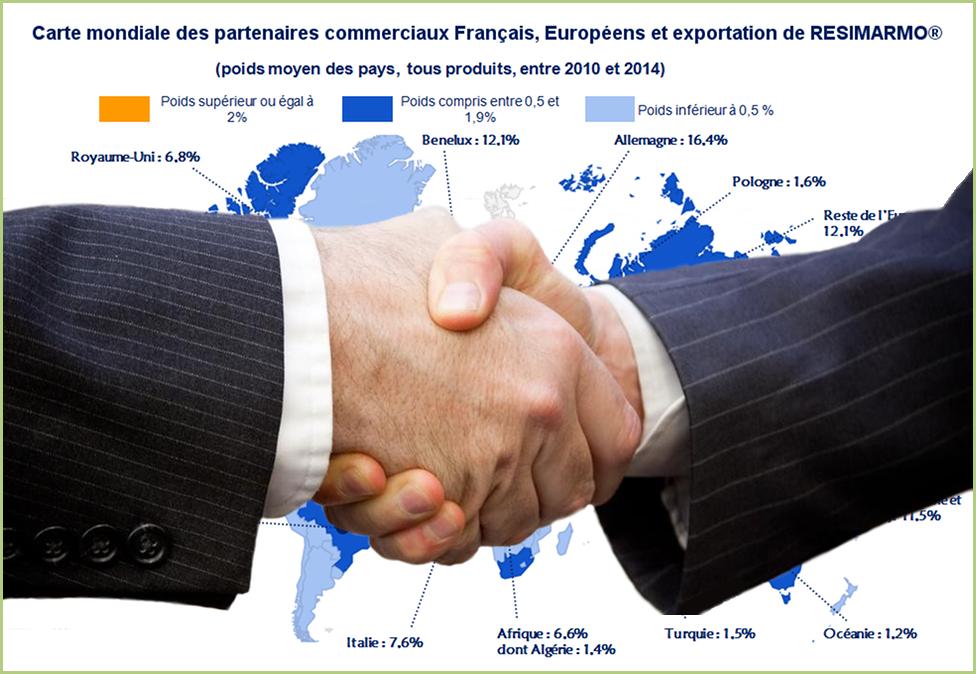 Accords avec nos Partenaires Commerciaux Français et Européens