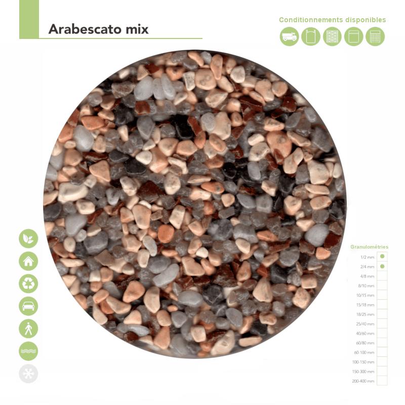 Couleur Arabescato-mix