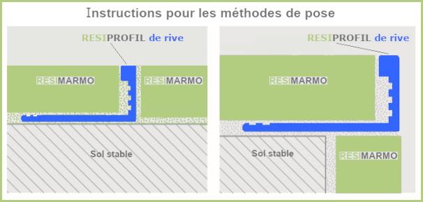 Les profilés en aluminium RESIPROFIL - Profils de rive en coupe (2)